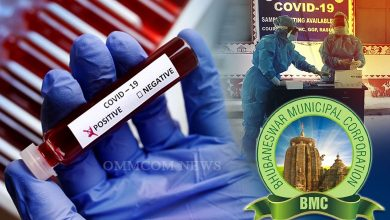 Photo of 75 New Covid Cases Detected In Bhubaneswar; 2 Deaths Reported